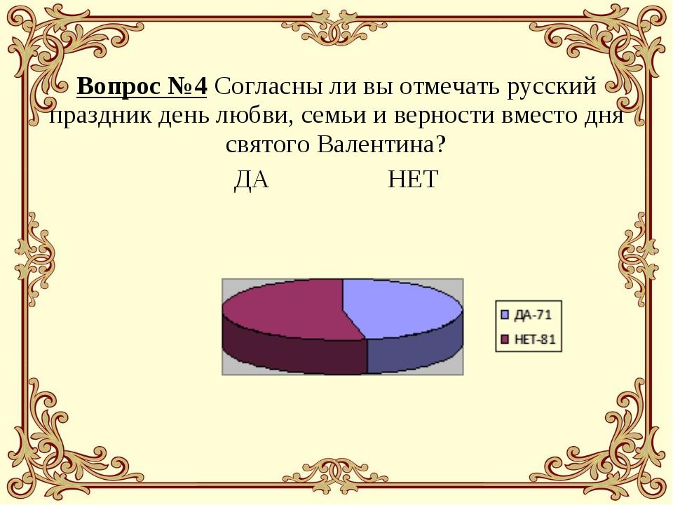 Вопрос №4 Согласны ли вы отмечать русский праздник день любви, семьи и вернос...