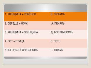 1. ЖЕНЩИНА + РЕБЁНОК В. ЛЮБИТЬ 2. СЕРДЦЕ + НОЖ А. ПЕЧАЛЬ 3. ЖЕНЩИНА+ ЖЕНЩИН