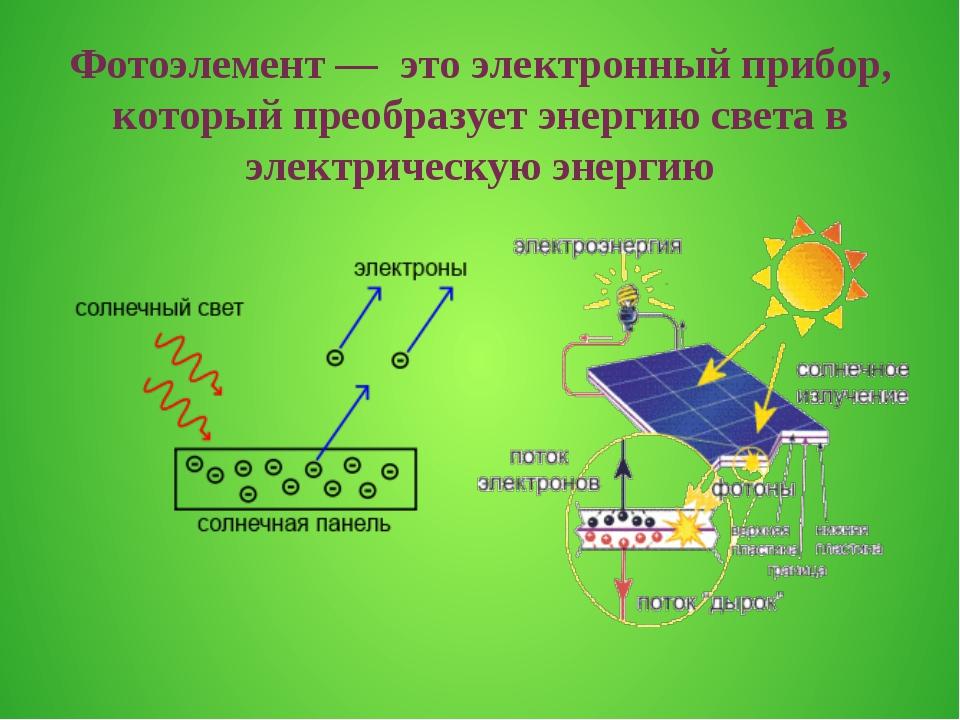Фотоэлемент — это электронный прибор, который преобразует энергию света в эле...