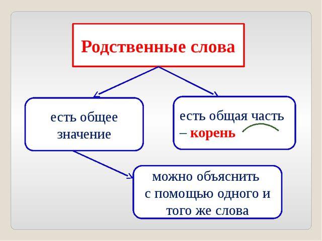 Родственные слова можно объяснить с помощью одного и того же слова есть общая...
