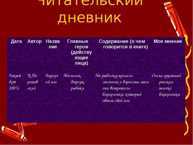 Читательский дневник ДатаАвторНазва ниеГлавные герои (действующие лица)Со...