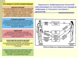 Заразность инфекционных болезней обуславливается способностью передачи инфек