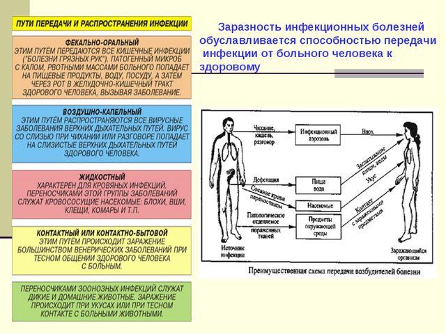 Заразность инфекционных болезней обуславливается способностью передачи инфек...