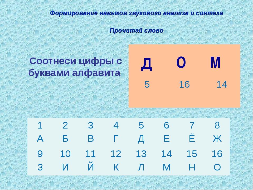 Прочитай слово Соотнеси цифры с буквами алфавита Формирование навыков звуково...