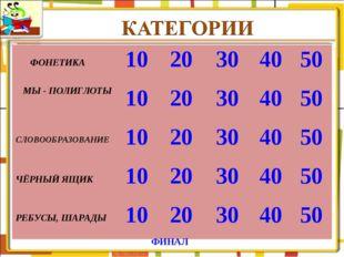 ФИНАЛ ФОНЕТИКА1020304050 МЫ - ПОЛИГЛОТЫ1020304050 СЛОВООБРАЗОВАНИЕ