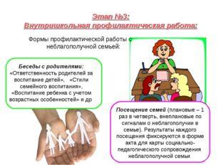 Этап №3: Внутришкольная профилактическая работа: Формы профилактической работ