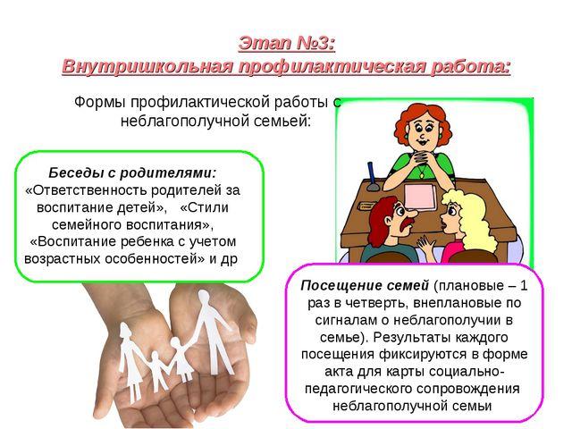 Этап №3: Внутришкольная профилактическая работа: Формы профилактической работ...