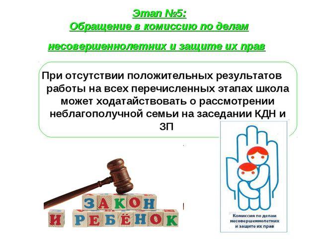Этап №5: Обращение в комиссию по делам несовершеннолетних и защите их прав Пр...