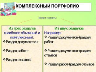Может состоять: Из трех разделов (наиболее объемный и комплексный): Раздел до