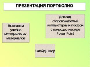 Выставки учебно- методических материалов Слайд - шоу Доклад, сопровождаемый к