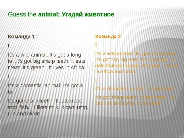 Guess the animal: Угадай животное Команда 1: I It's a wild animal. It's got a...