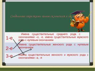 Соедините стрелками типы склонения и их признаки 1-е Имена существительные с