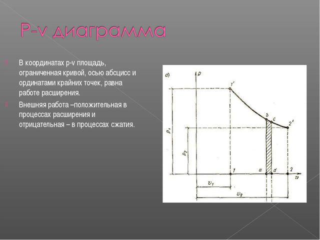 В координатах p-v площадь, ограниченная кривой, осью абсцисс и ординатами кра...