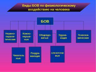 Виды БОВ по физиологическому воздействию на человека Нервно-парали-тические Б