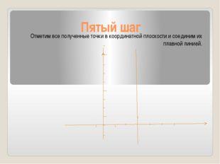 Пятый шаг Отметим все полученные точки в координатной плоскости и соединим их