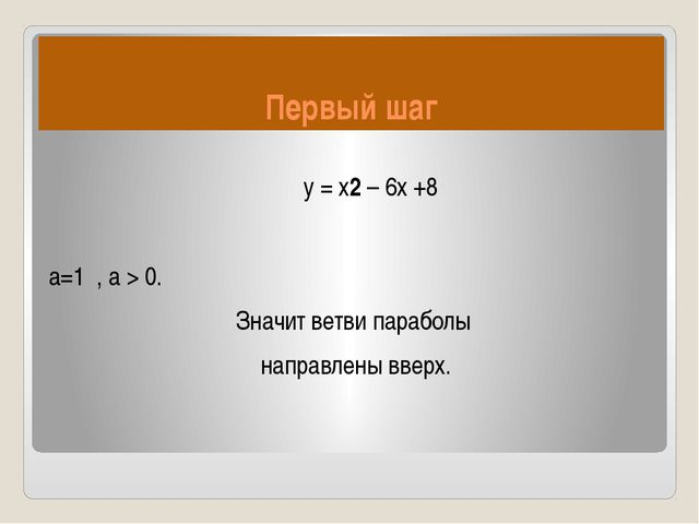 Первый шаг у = х2 – 6х +8 а=1 , а > 0. Значит ветви параболы направлены вверх.