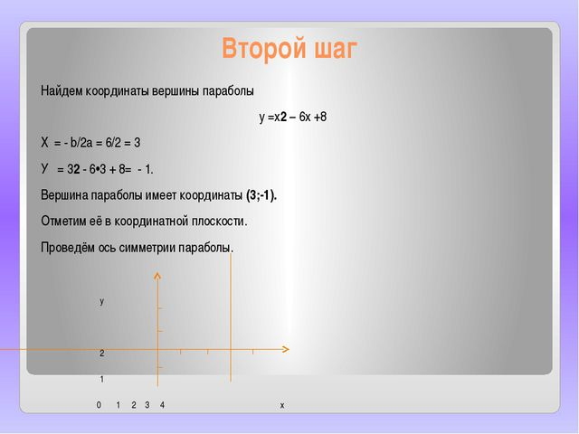 Второй шаг Найдем координаты вершины параболы у =х2 – 6х +8 Хₒ= - b/2а = 6/2...