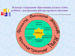 В центре содержания образования должен стоять ребёнок – центральная фигура пр