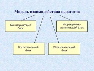 Модель взаимодействия педагогов Мониторинговый блок Коррекционно-развивающий