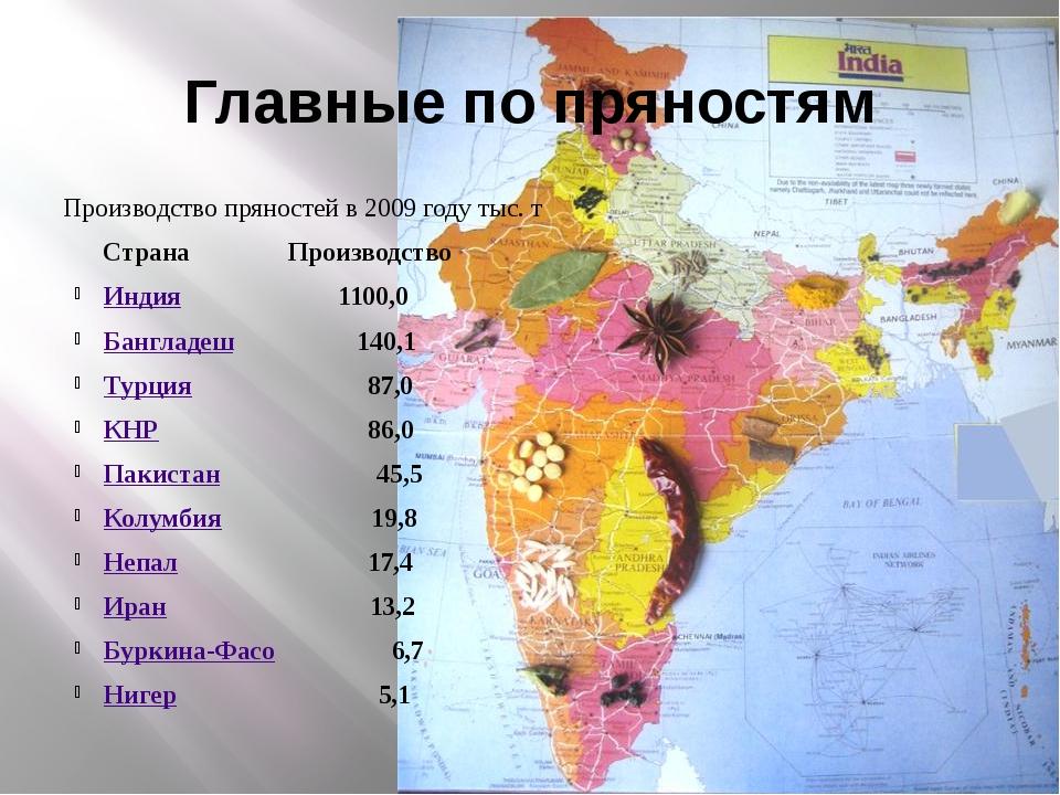 Главные по пряностям Производство пряностей в 2009 году тыс. т Страна Произво...