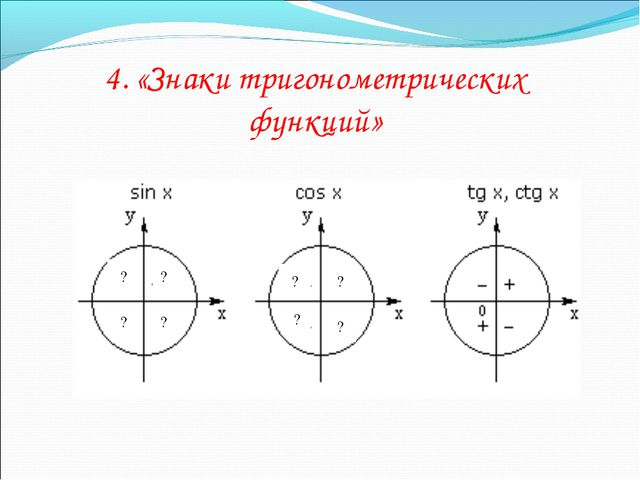 4. «Знаки тригонометрических функций» ? ? ? ? ? ? ? ?