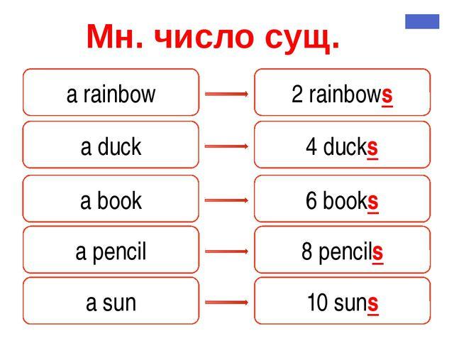 Мн. число сущ. a rainbow 2 rainbows a duck 4 ducks a book 6 books a pencil 8...