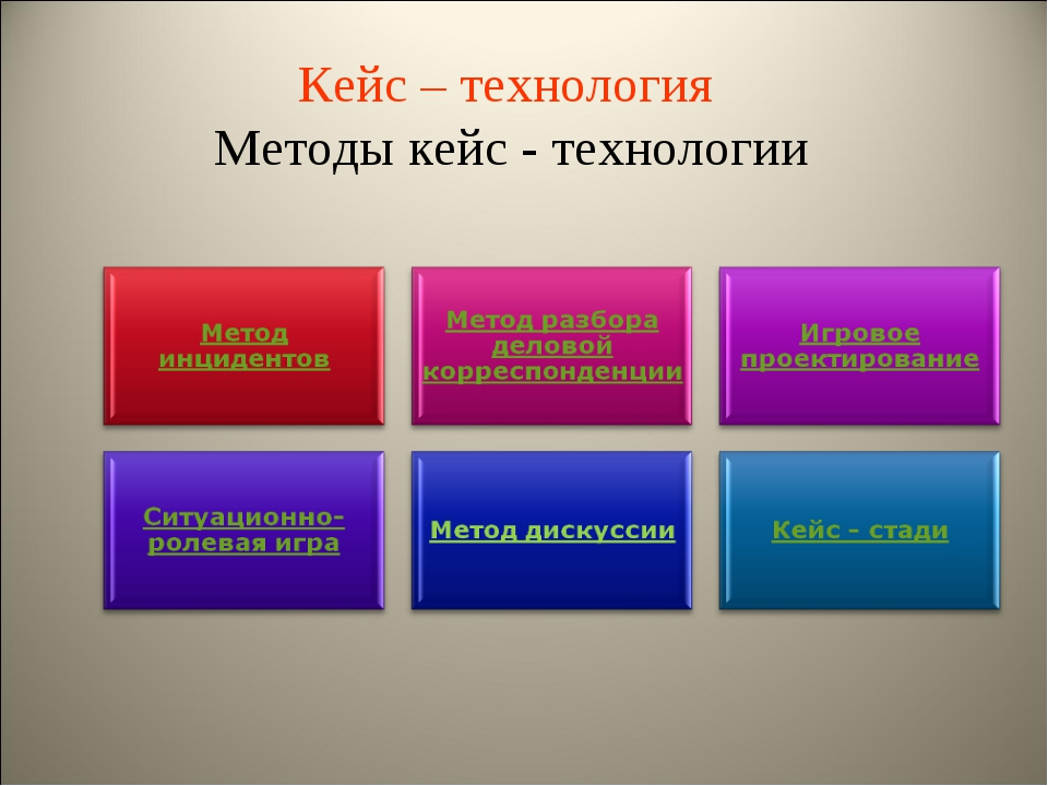 Кейс – технология Методы кейс - технологии