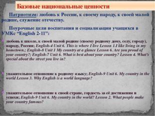 Учащиеся знакомятся с мнениями сверстников из Англии, России и Америки о свои