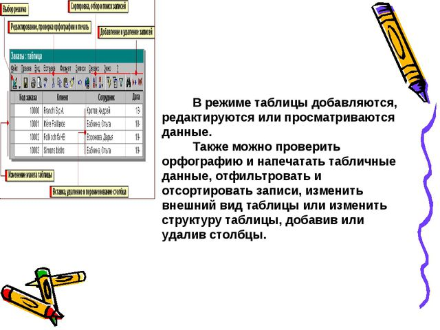 В режиме таблицы добавляются, редактируются или просматриваются данные. Такж...