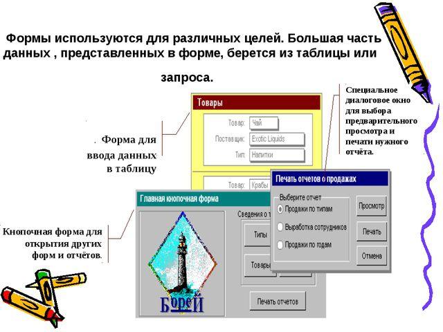 Формы используются для различных целей. Большая часть данных , представленны...