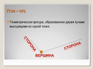 Угол – это Геометрическая фигура, образованная двумя лучами выходящими из одн