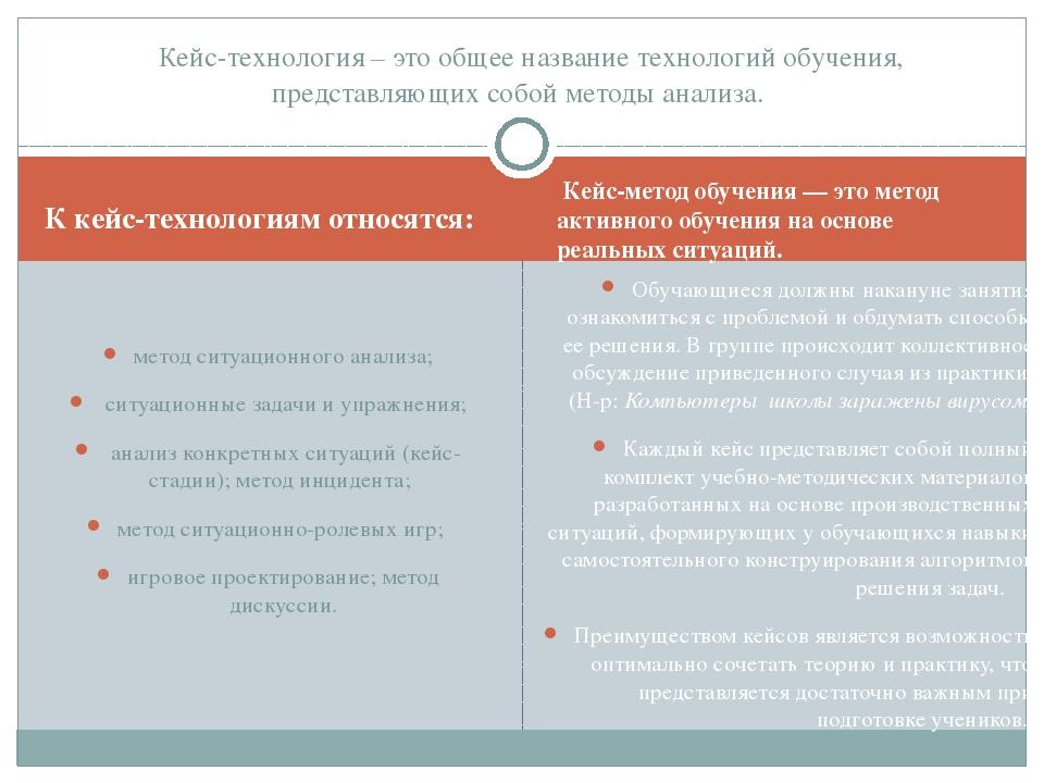 К кейс-технологиям относятся: Кейс-метод обучения — это метод активного обуч...