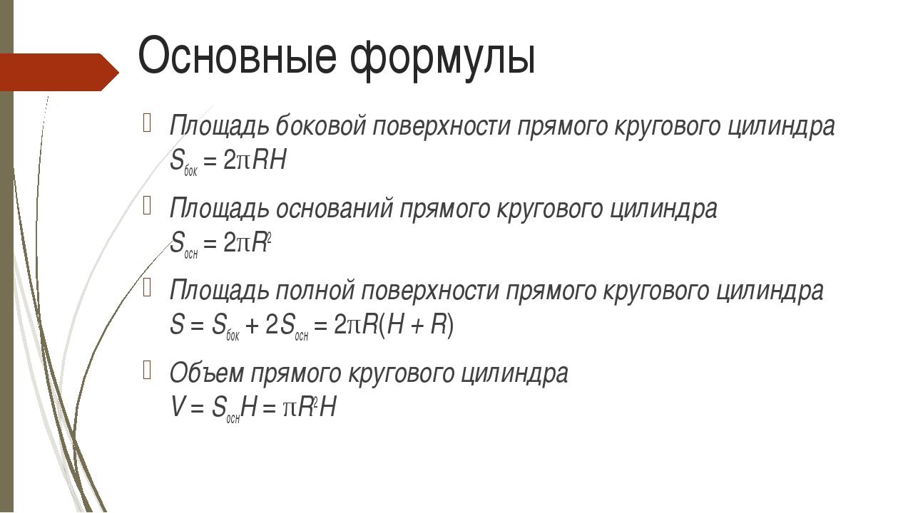 Основные формулы Площадь боковой поверхности прямого кругового цилиндра Sбок...