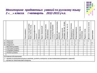 Мониторинг предметных умений по русскому языку 2 «__» класса I четверть 2012-