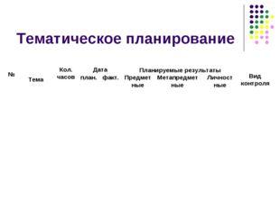 Тематическое планирование № ТемаКол. часовДатаПланируемые результатыВид
