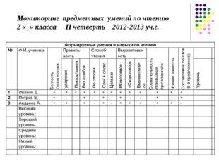 Мониторинг предметных умений по чтению 2 «_» класса II четверть 2012-2013 уч.