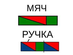МЯЧ РУЧКА