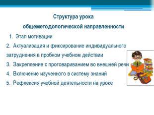 Структура урока общеметодологической направленности 1. Этап мотивации 2. Акту
