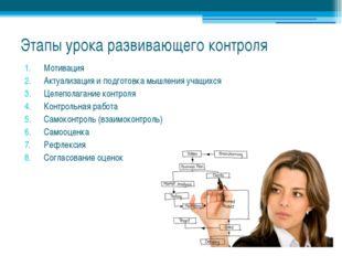 Этапы урока развивающего контроля Мотивация Актуализация и подготовка мышлени