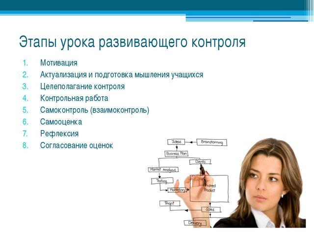 Этапы урока развивающего контроля Мотивация Актуализация и подготовка мышлени...