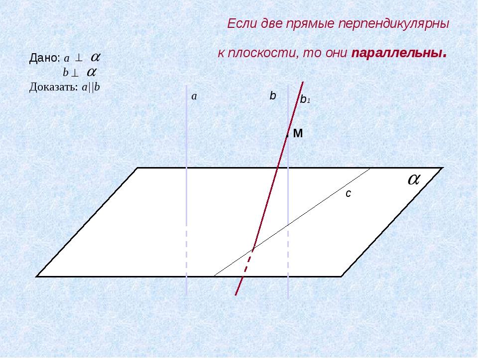 Если две прямые перпендикулярны к плоскости, то они параллельны. а М . b b1 c...