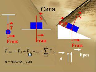 Второй закон Ньютона В инерциальной системе отсчета ускорение тела прямо про