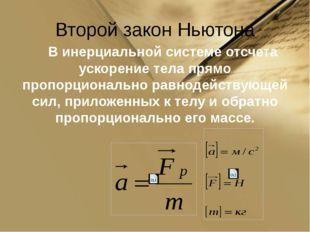 Как работать с формулой F m a