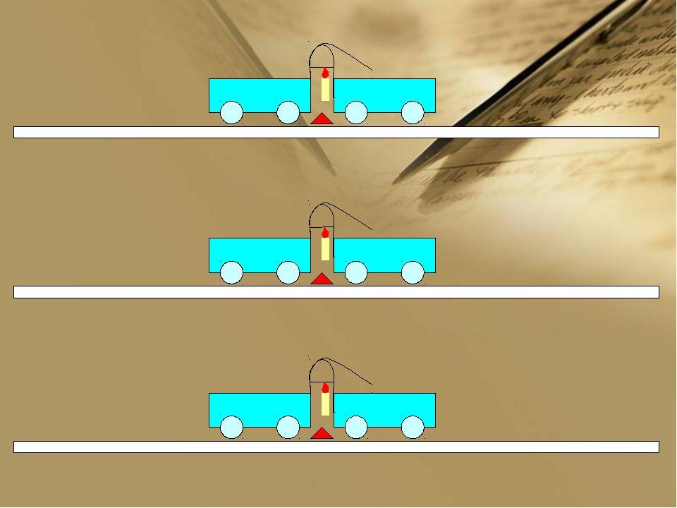 Сила - количественная мера действия тел друг на друга, в результате которого...