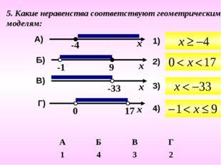 5. Какие неравенства соответствуют геометрическим моделям: В) Г) Б) А) 1) 2)