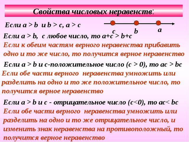 Свойства числовых неравенств: Если a > b и b > c, a > c Если a > b, с любое ч...