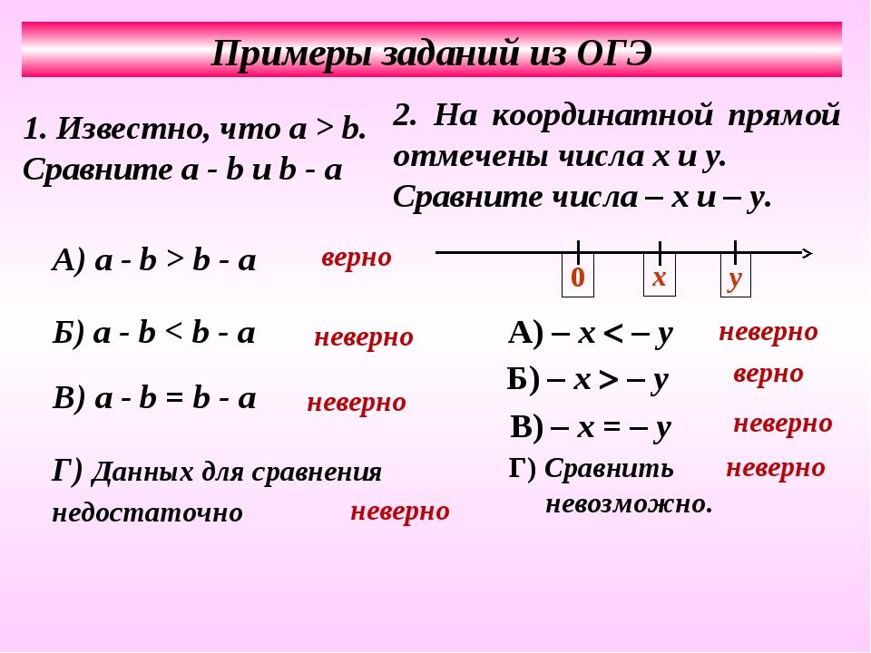 Примеры заданий из ОГЭ 1. Известно, что a > b. Сравните a - b и b - a А) a -...