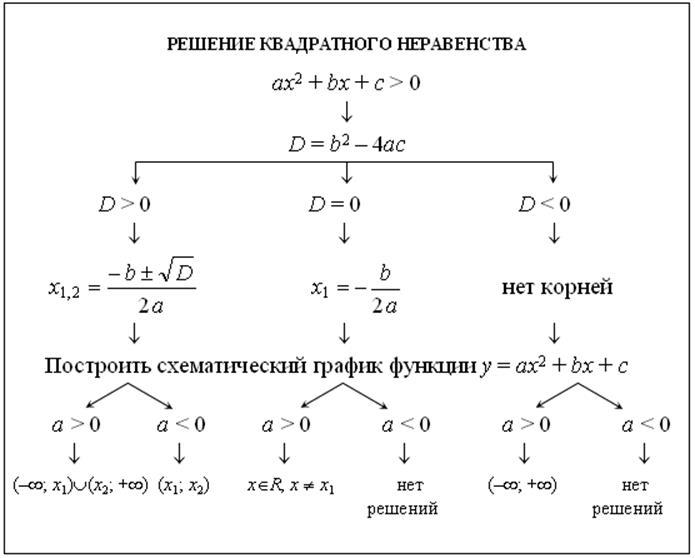 http://compendium.su/mathematics/algebra8_1/algebra8_1.files/image1161.jpg