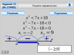 Решите неравенство: Задание 13 (№ 179455) Решение. х 9 -2 9 Подсказка.