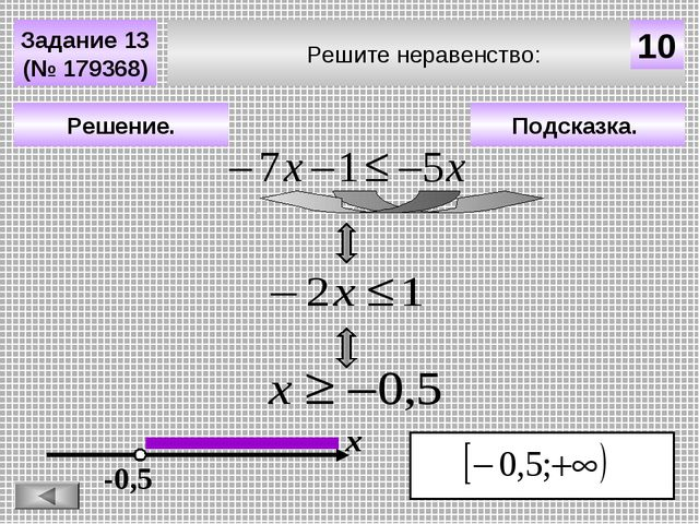 Решите неравенство: Задание 13 (№ 179368) Подсказка. Решение. х -0,5 10